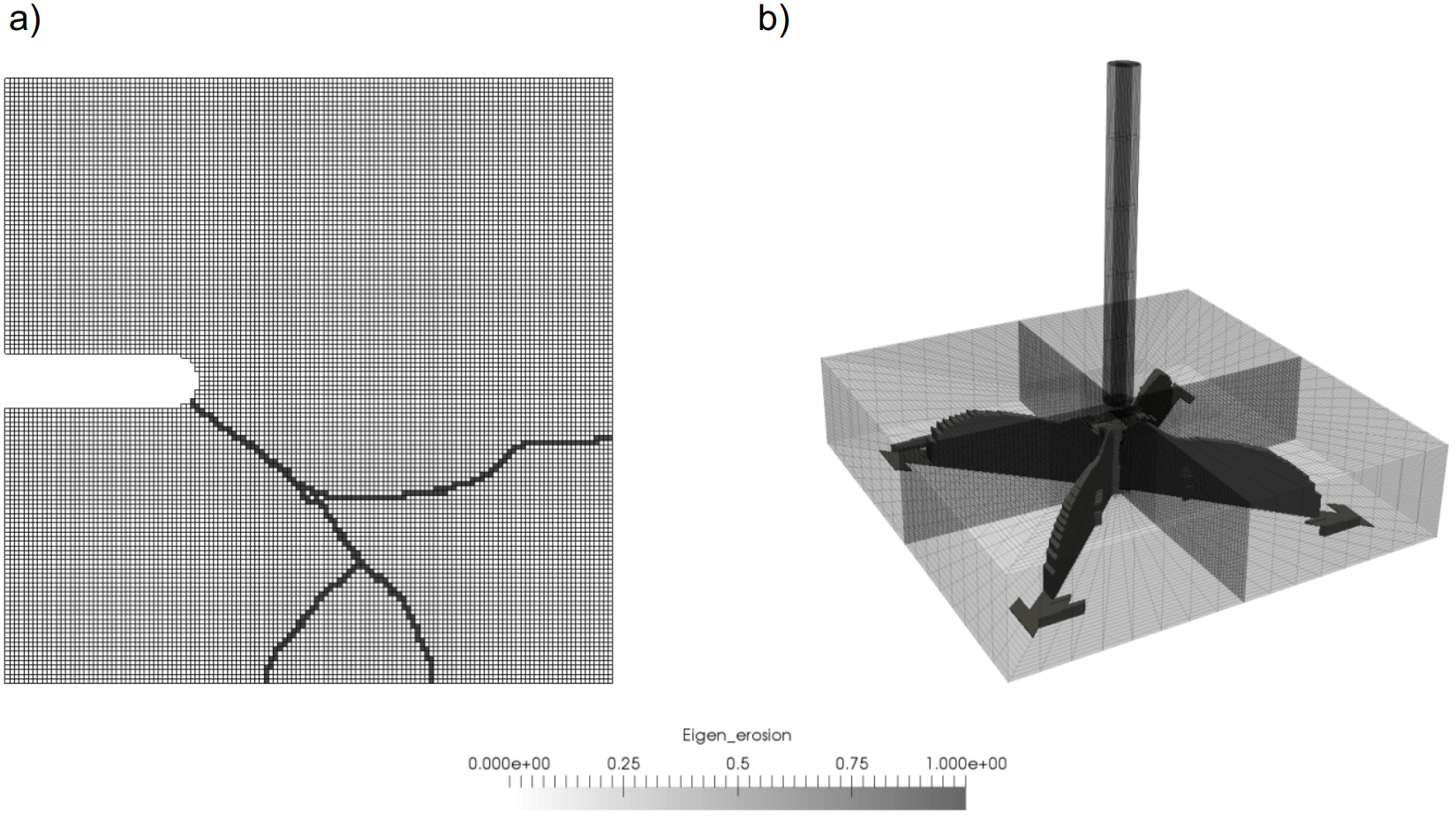 Crack propagation represented by the eigenerosion approach for a) a CT-specimen (Qinami, Pandolfi, Kaliske, IJNME 2019), b) impact on concrete plate.